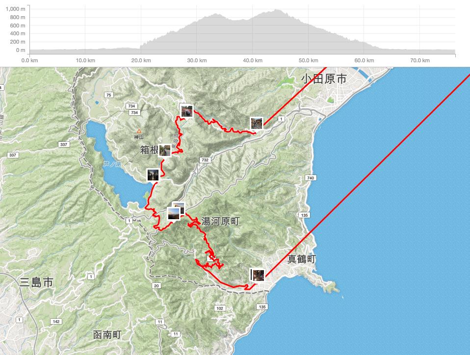 箱根から芦ノ湖、大観山、湯河原駅へヒルクライムサイクリング〜♪ルートはこちら