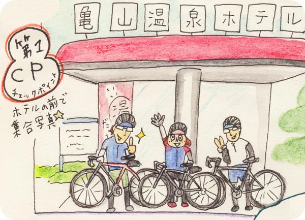 今年参加して無事完走したサイクルイベント一覧★全て一番長い距離のコースに参加しました(グランフォンド亀山温泉ホテル)