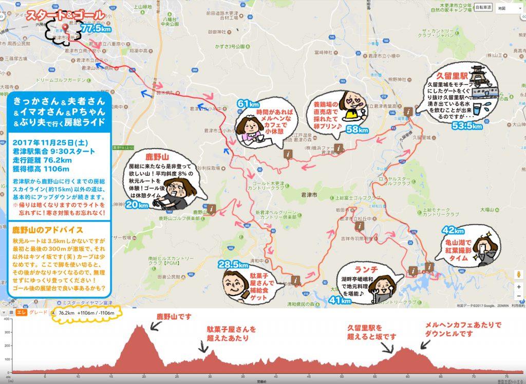 鹿野山〜千葉房総ライドしてきました!コースマップとコースデータ配付中!