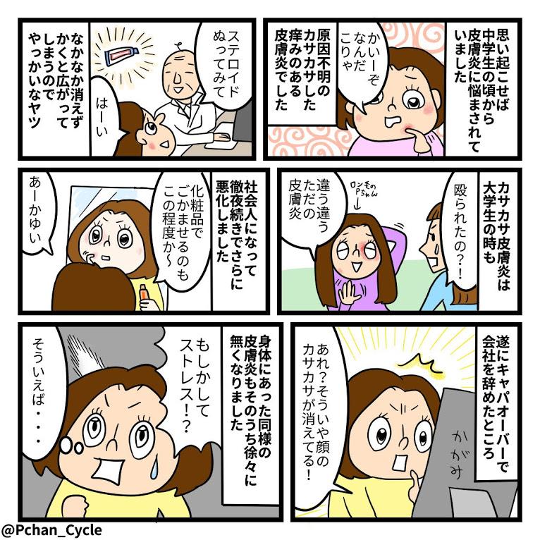 TwitterやInstagramに投稿しているPちゃんの日常4コマ漫画まとめ8<全10話>皮膚病と戦う日々